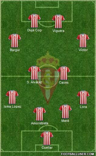 1508126_Real_Sporting_SAD Posible alineación del Sporting - Jornada 4 - Comunio-Biwenger