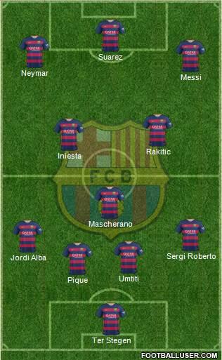 1508207_FC_Barcelona Posible alineación del Barcelona - Jornada 4 - Comunio-Biwenger
