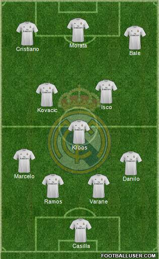 1509194_Real_Madrid_CF Posible alineación del Real Madrid - Jornada 5 (Intersemanal) - Comunio-Biwenger