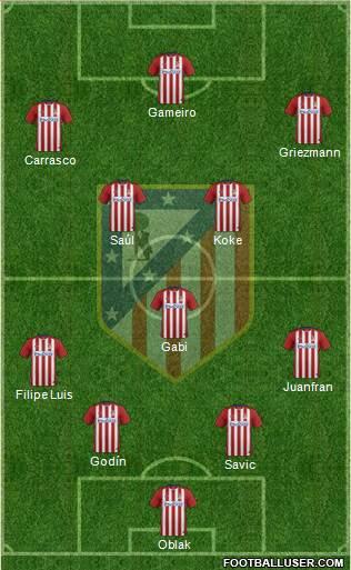 1509313_C_Atletico_Madrid_SAD Posible alineación del Atlético de Madrid - Jornada 5 (Intersemanal) - Comunio-Biwenger