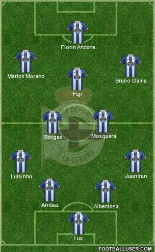1509320_RC_Deportivo_de_La_Coruna_SAD Posible alineación del Deportivo de La Coruña - Jornada 5 (Intersemanal) - Comunio-Biwenger