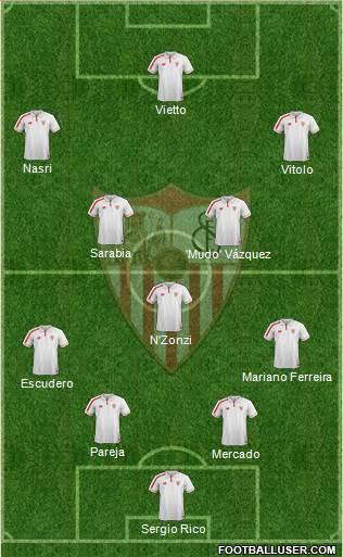 1509843_Sevilla_FC_SAD Posible alineación del Sevilla - Jornada 5 (Intersemanal) - Comunio-Biwenger
