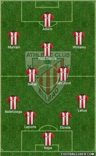 1510716_Athletic_Club Posible alineación del Athletic de Bilbao - Jornada 6 - Comunio-Biwenger