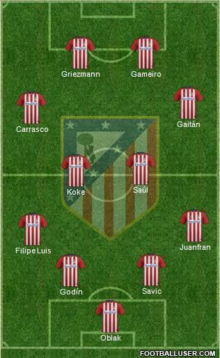 1510717_C_Atletico_Madrid_SAD Posible alineación del Atlético de Madrid - Jornada 6 - Comunio-Biwenger