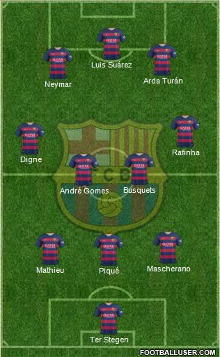 1510718_FC_Barcelona Posible alineación del Barcelona - Jornada 6 - Comunio-Biwenger
