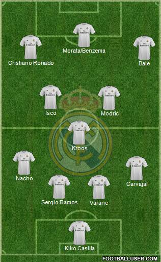 1511027_Real_Madrid_CF Posible alineación del Real Madrid - Jornada 6 - Comunio-Biwenger