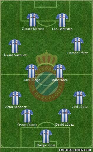 1511140_RCD_Espanyol_de_Barcelona_SAD Posible alineación del Espanyol - Jornada 6 - Comunio-Biwenger