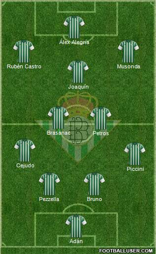 1511248_Real_Betis_B_SAD Posible alineación del Betis - Jornada 6 - Comunio-Biwenger