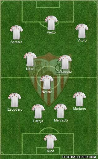 1512571_Sevilla_FC_SAD Posible alineación del Sevilla - Jornada 7 - Comunio-Biwenger