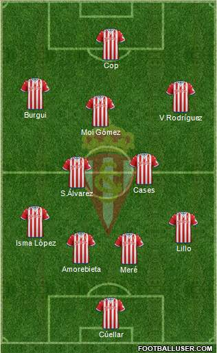 1512573_Real_Sporting_SAD Posible alineación del Sporting de Gijón - Jornada 7 - Comunio-Biwenger