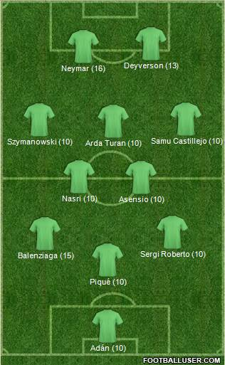 1512589_Dream_Team Once Ideal - Jornada 6 - Comunio-Biwenger