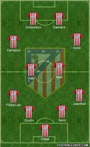 1512672_C_Atletico_Madrid_SAD Posible alineación del Atlético de Madrid - Jornada 7 - Comunio-Biwenger