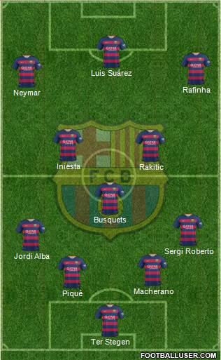 1512674_FC_Barcelona Posible alineación del Barcelona - Jornada 7 - Comunio-Biwenger