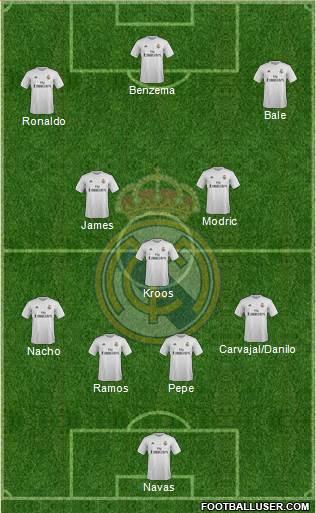 1512934_Real_Madrid_CF Posible alineación del Real Madrid - Jornada 7 - Comunio-Biwenger