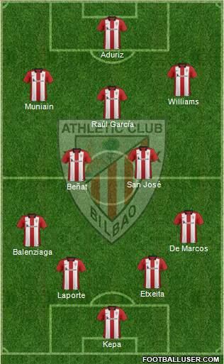 1514512_Athletic_Club Posible alineación del Athletic de Bilbao - Jornada 7 - Comunio-Biwenger