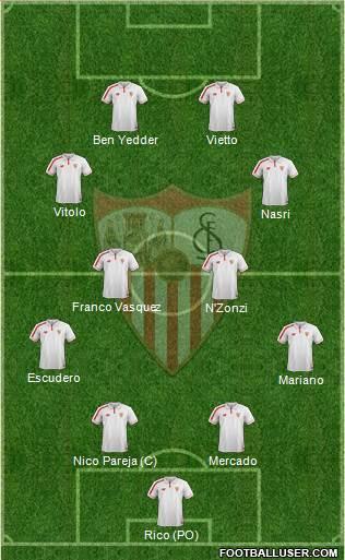 1513918_Sevilla_FC_SAD Posible alineación del Sevilla - Jornada 8 - Comunio-Biwenger