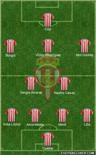 1514567_Real_Sporting_SAD Posible alineación del Sporting de Gijón - Jornada 8 - Comunio-Biwenger