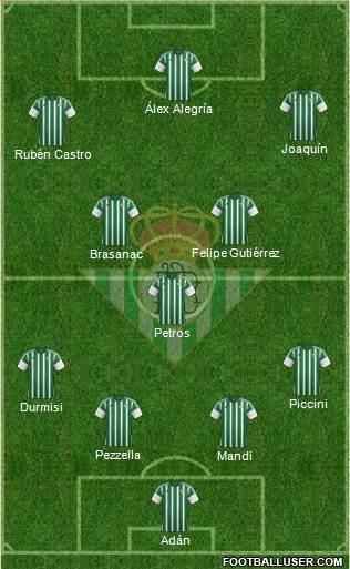 1515930_Real_Betis_B_SAD Posible alineación del Betis - Jornada 8 - Comunio-Biwenger