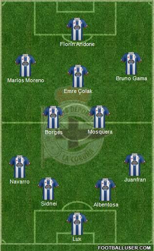 1515933_RC_Deportivo_de_La_Coruna_SAD Posible alineación del Deportivo de La Coruña - Jornada 8 - Comunio-Biwenger