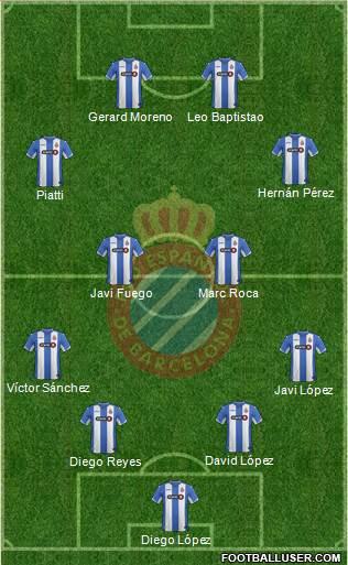 1517750_RCD_Espanyol_de_Barcelona_SAD Posible alineación del Espanyol - Jornada 8 - Comunio-Biwenger