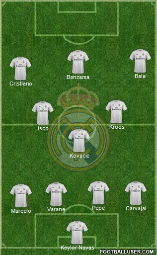 1518389_Real_Madrid_CF Posible alineación del Real Madrid - Jornada 8 - Comunio-Biwenger