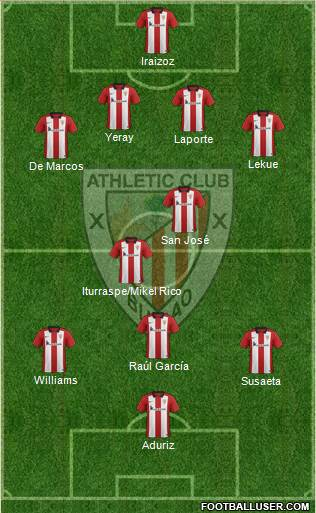1518930_Athletic_Club Posible alineación del Athletic de Bilbao - Jornada 8 - Comunio-Biwenger