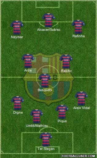 1519166_FC_Barcelona Posible alineación del Barcelona - Jornada 8 - Comunio-Biwenger