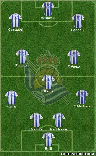 1520215_Real_Sociedad_SAD Posible alineación de la Real Sociedad - Jornada 10 - Comunio-Biwenger