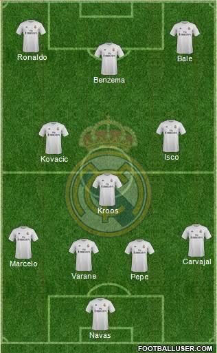 1520269_Real_Madrid_CF Posible alineación del Real Madrid - Jornada 9 - Comunio-Biwenger
