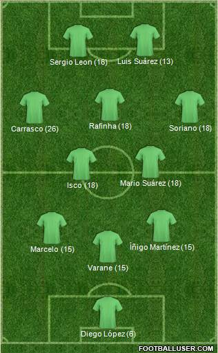 1520813_Dream_Team Once Ideal - Jornada 8 - Comunio-Biwenger