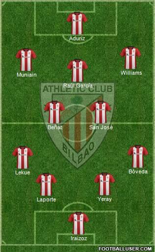 1520921_Athletic_Club Posible alineación del Athletic de Bilbao - Jornada 9 - Comunio-Biwenger