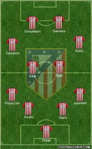 1520922_C_Atletico_Madrid_SAD Posible alineación del Atlético de Madrid - Jornada 9 - Comunio-Biwenger
