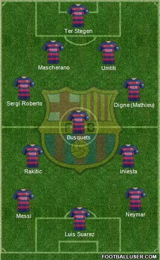 1521548_FC_Barcelona Posible alineación del Barcelona - Jornada 9 - Comunio-Biwenger