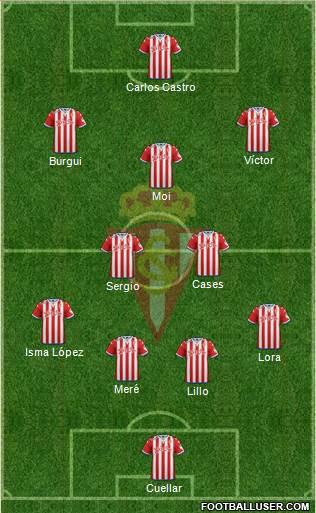 1521796_Real_Sporting_SAD Posible alineación del Sporting de Gijón - Jornada 9 - Comunio-Biwenger