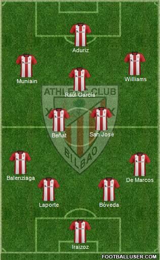 1523416_Athletic_Club Posible alineación del Athletic de Bilbao - Jornada 10 - Comunio-Biwenger