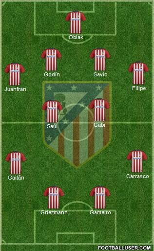 1524016_C_Atletico_Madrid_SAD Posible alineación del Atlético de Madrid - Jornada 10 - Comunio-Biwenger