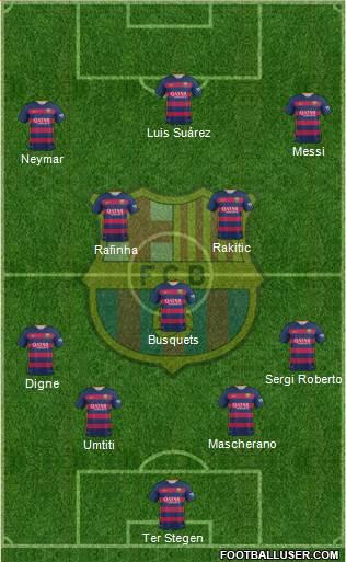 1524115_FC_Barcelona Posible alineación del Barcelona - Jornada 10 - Comunio-Biwenger