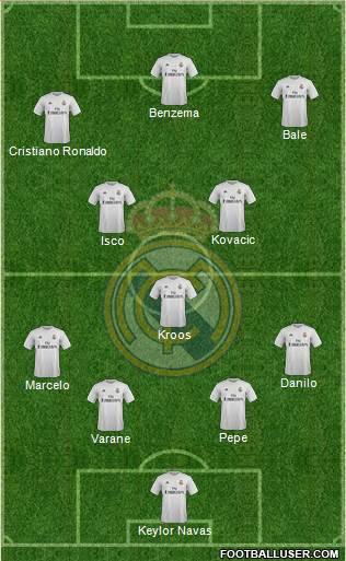 1524121_Real_Madrid_CF Posible alineación del Real Madrid - Jornada 10 - Comunio-Biwenger