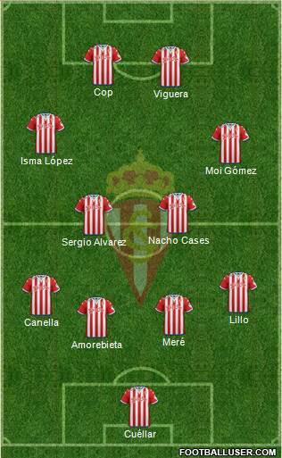 1524418_Real_Sporting_SAD Posible alineación del Sporting de Gijón - Jornada 10 - Comunio-Biwenger