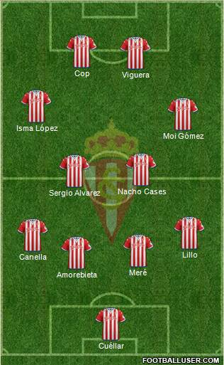 1524418_Real_Sporting_SAD Posible alineación del Sporting de Gijón - Jornada 11 - Comunio-Biwenger