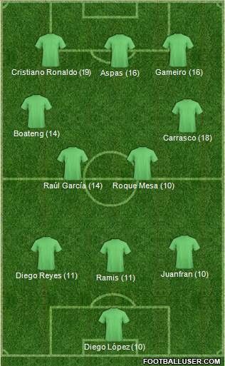 1525689_Dream_Team Once ideal - Jornada 10 - Comunio-Biwenger