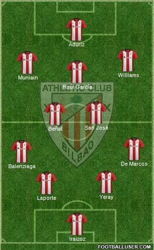 1525975_Athletic_Club Posible alineación del Athletic de Bilbao - Jornada 11 - Comunio-Biwenger