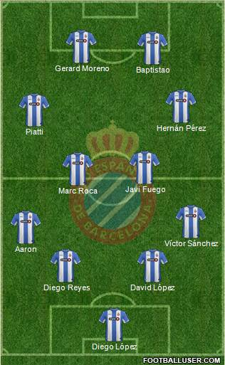 1525988_RCD_Espanyol_de_Barcelona_SAD Posible alineación del Espanyol - Jornada 11 - Comunio-Biwenger