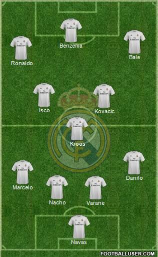 1526237_Real_Madrid_CF Posible alineación del Real Madrid - Jornada 11 - Comunio-Biwenger