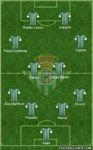 1526331_Real_Betis_B_SAD Posible alineación del Betis - Jornada 11 - Comunio-Biwenger