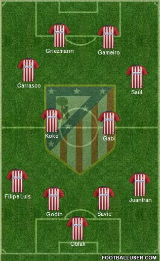 1526736_C_Atletico_Madrid_SAD Posible alineación del Atlético de Madrid - Jornada 11 - Comunio-Biwenger