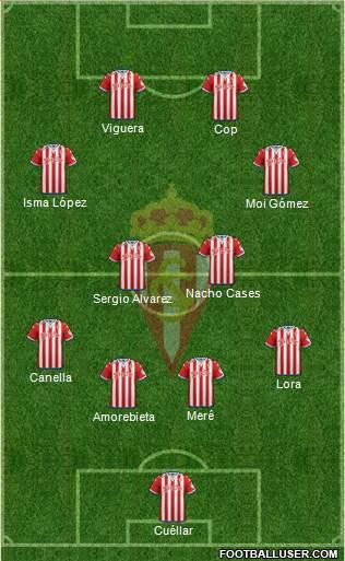 1527988_Real_Sporting_SAD Posible alineación del Sporting de Gijón - Jornada 12 - Comunio-Biwenger