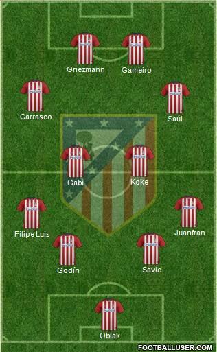 1528132_C_Atletico_Madrid_SAD Posible alineación del Atlético de Madrid - Jornada 12 - Comunio-Biwenger