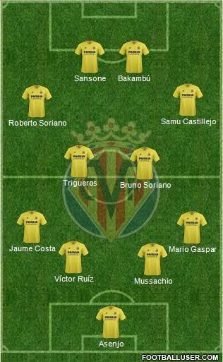 1528147_Villarreal_CF_SAD-1 Posible alineación del Villarreal - Jornada 12 - Comunio-Biwenger