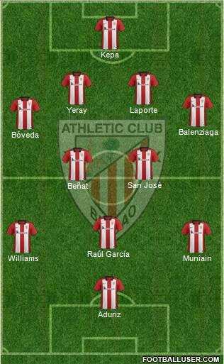 1530993_Athletic_Club Posible alineación del Athletic de Bilbao - Jornada 12 - Comunio-Biwenger